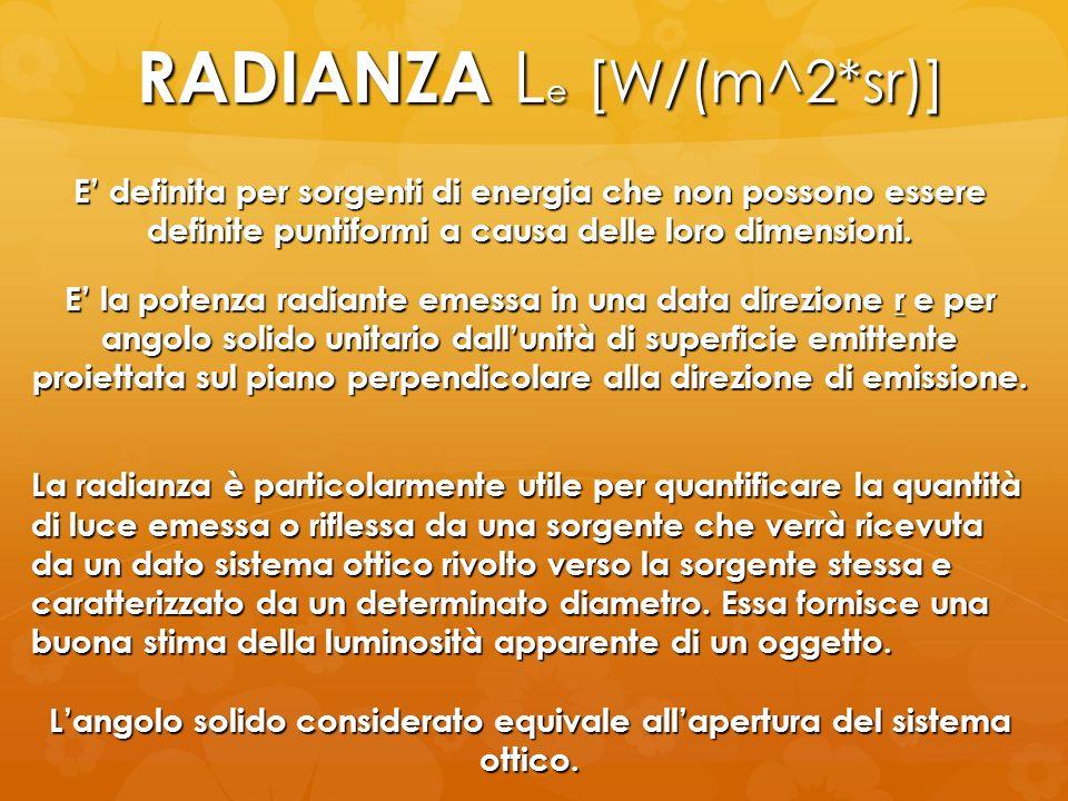 RADIANZA Le [W/(m^2*sr)]